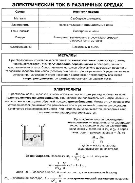 Стабильный и нестабильный резонатор