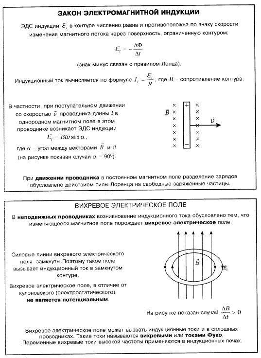Электрическое поле рис 10 b индукция