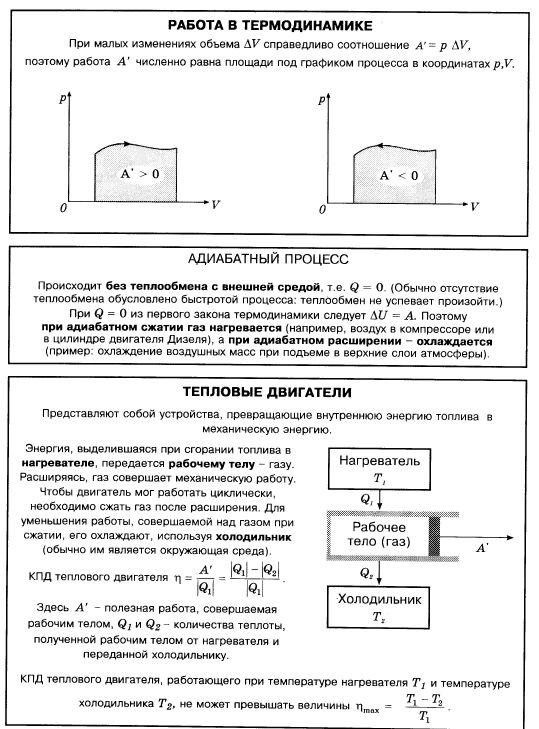 Справочник по физике / Молекулярная физика. Основы термодинамики ...